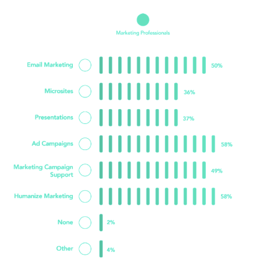TINT UGC Marketing Report
