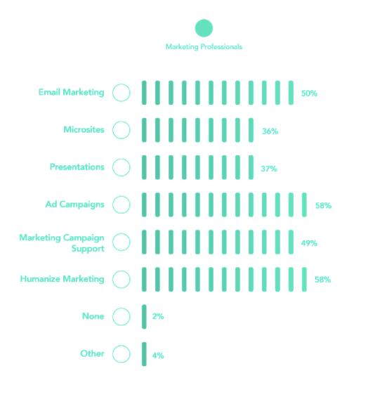 TINT UGC Marketing Report