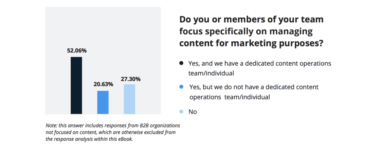 Content Talent Statistic 1