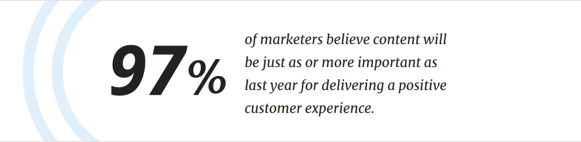 Customer Experience Content Statistic