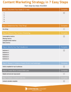 Content Marketing Strategy Template