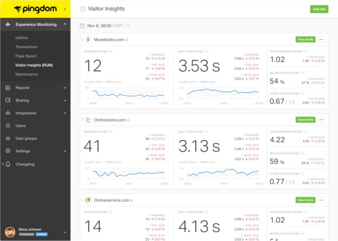 Use monitoring tools like Kingdom to evaluate your server performance.