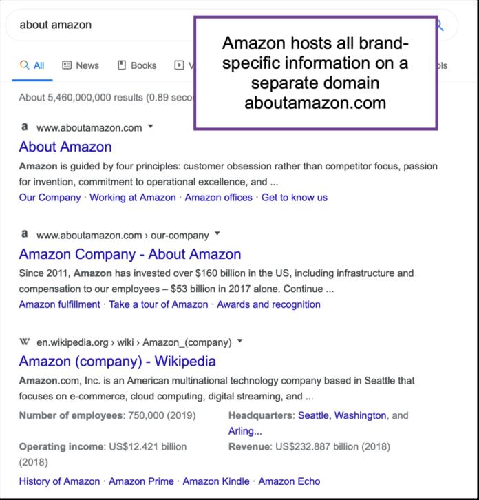 Amazon Press Site Example