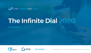 podcast statistics 2020 charts and data - the infinite dial cover