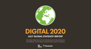 covid-19 global report from Hootsuite