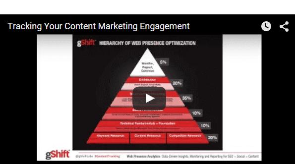 Content Marketing Engagement Webinar