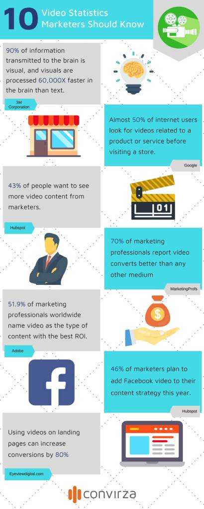 video marketing statistics infographics