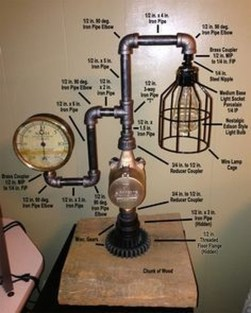 Cool Diy Industrial Pipe Lamps Ideas 04