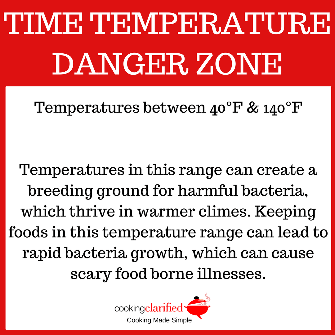 Time Temperature Danger Zone Cooking Clarified