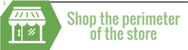 Shop the perimeter of the store