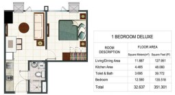 smdc light residences 1 Bedroom Deluxe without Balcony