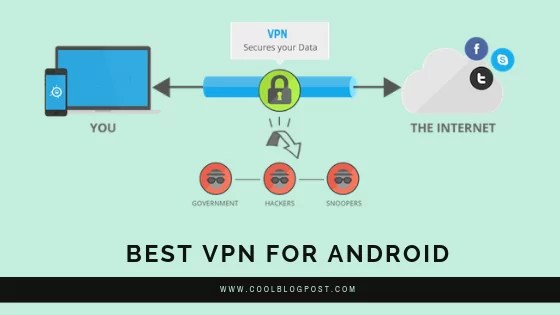 Best Free VPN For Android