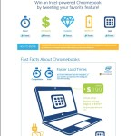 Chromebook Resource Center by Intel