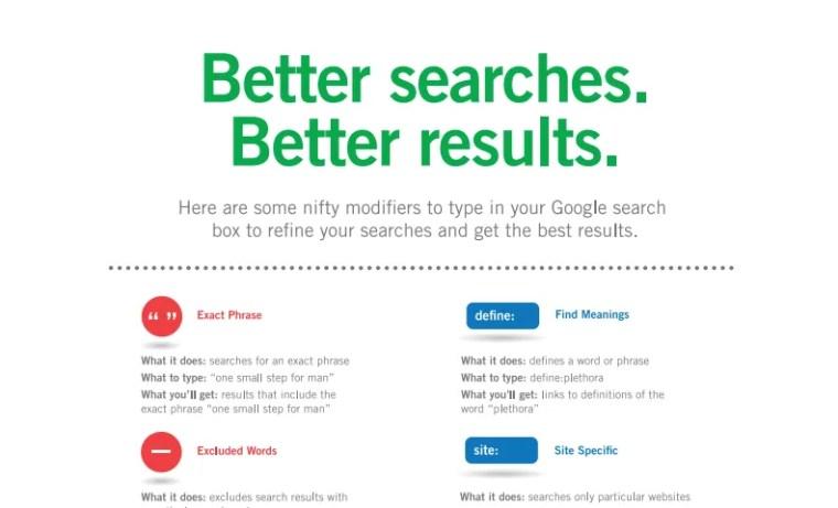 Google modifiers handout
