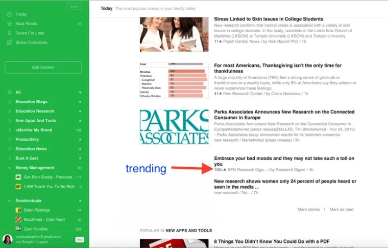 You can see the trends in feedly by looking at the number and flame