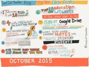 Top 10 Blog Posts in October 2015 Cool Cat Teacher Blog
