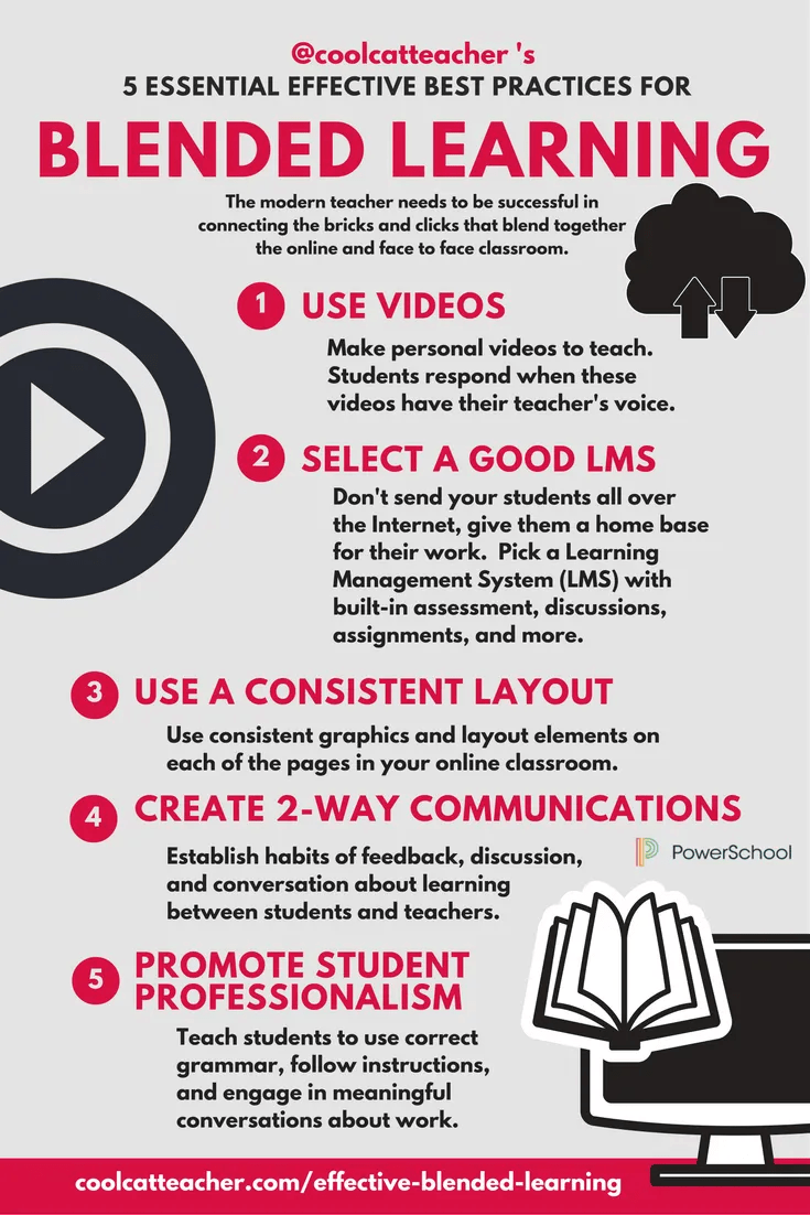 effective best practices for blended learning