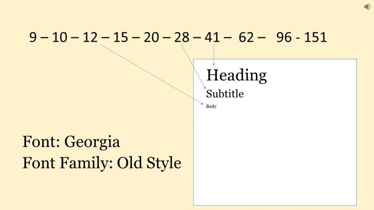 font formula