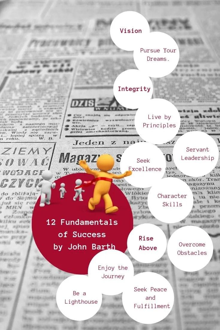 12 fundamentals of success (1)