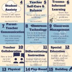 20 Ways to Personalize Your Learning This Summer