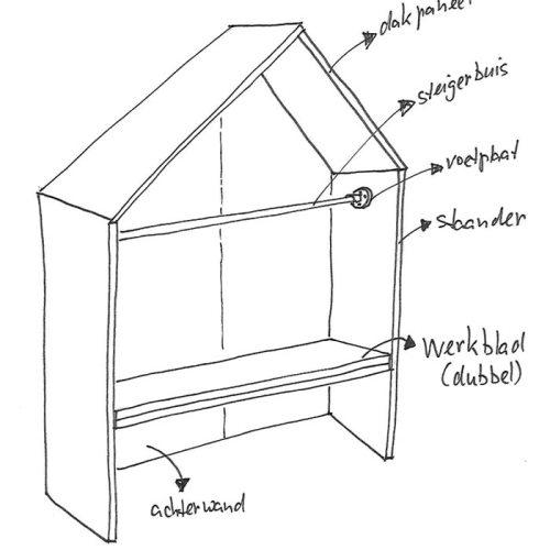 bureau huisje