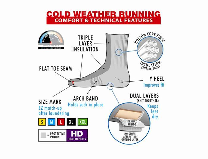 Drymax Cold Weather Socks Technical Features