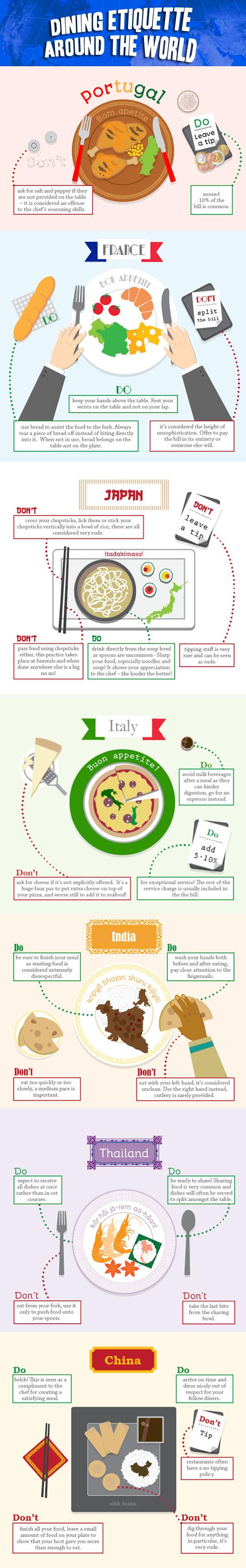 Infographic Diner etiquette over de hele wereld