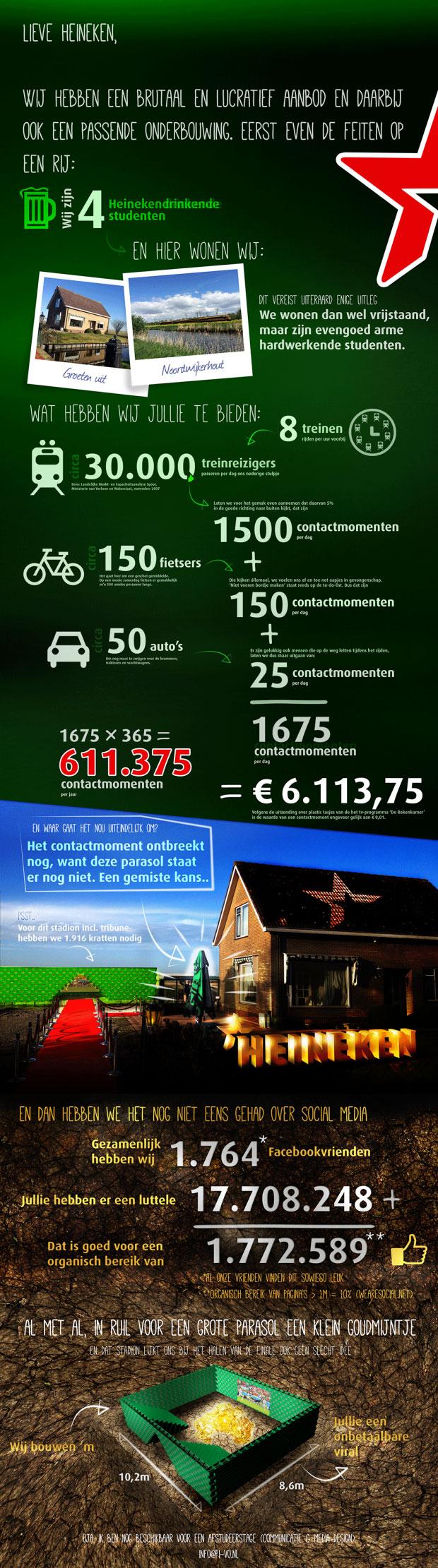 Infographic Studenten willen Heineken parasol