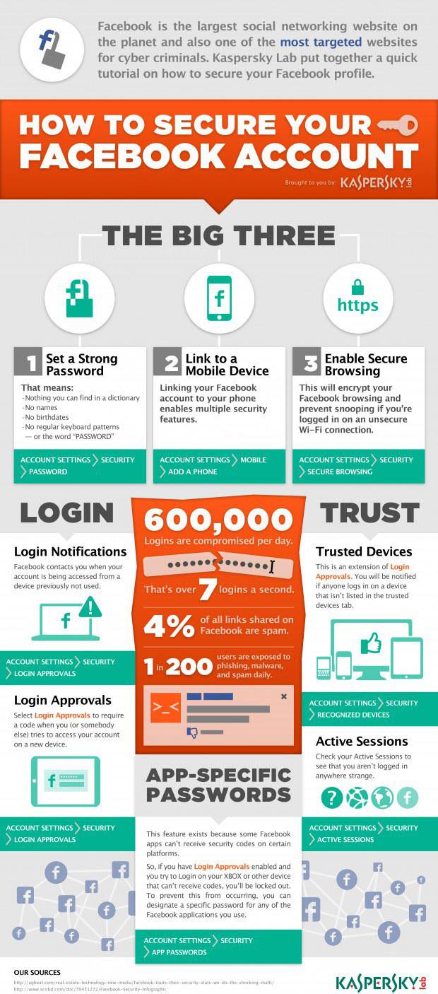 Infographic Hoe beveilig je het best je Facebook