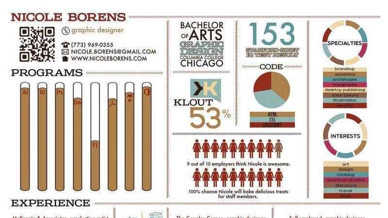Infographic Nicole Borens