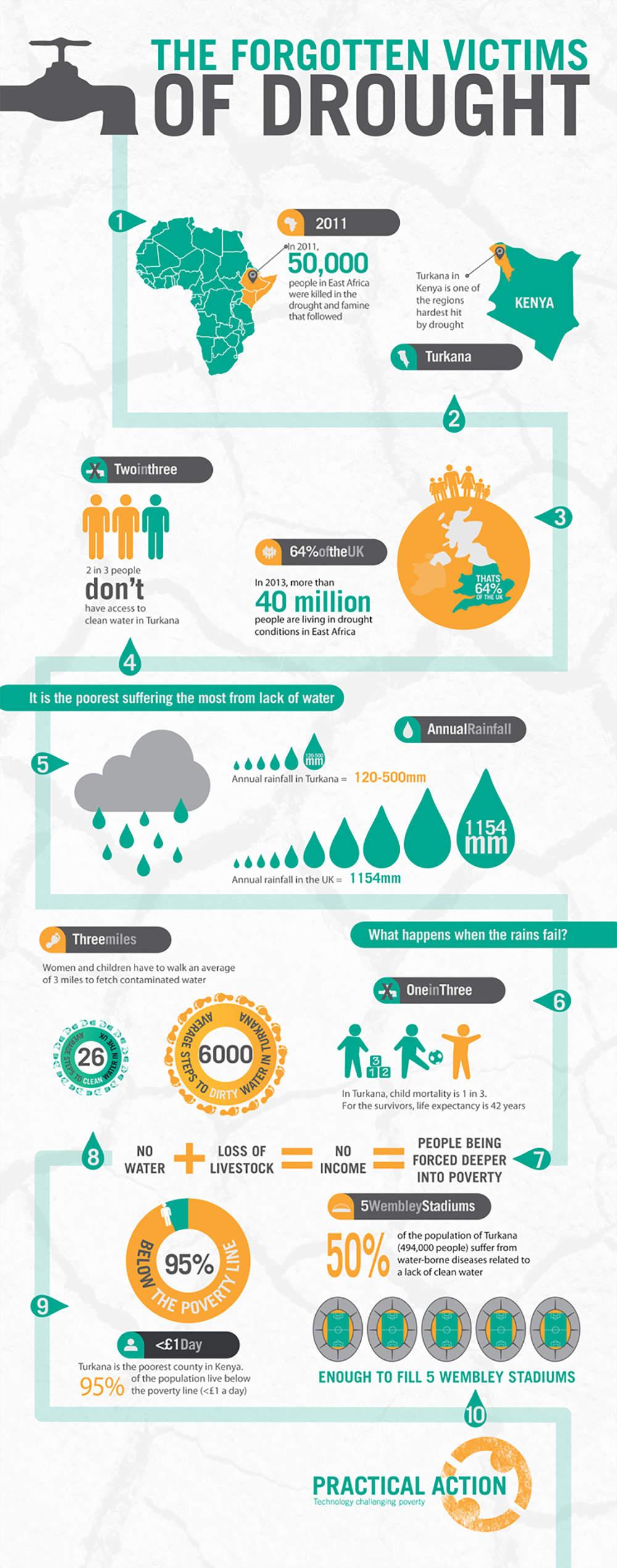 Infographic Overstromingen andere landen