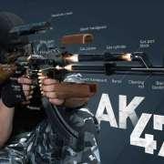 ak-47 het meest gebruikte wapen