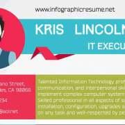 Een thumbnail voorbeeld cv van Kris