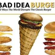 Infographic over slechte hamburger ideeën