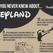 Disney feitjes infographic Thumbnail