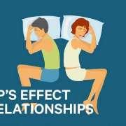 Infographic over hoe meer slaap je relatie kan verbeteren