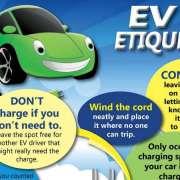 Etiquette over hoe je respectvol omgaat met elektrische auto's