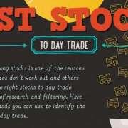 Infographic over hoe je de beste aandelen moet kiezen