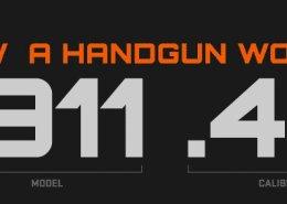 Thumbnail hoe een handpistool werkt