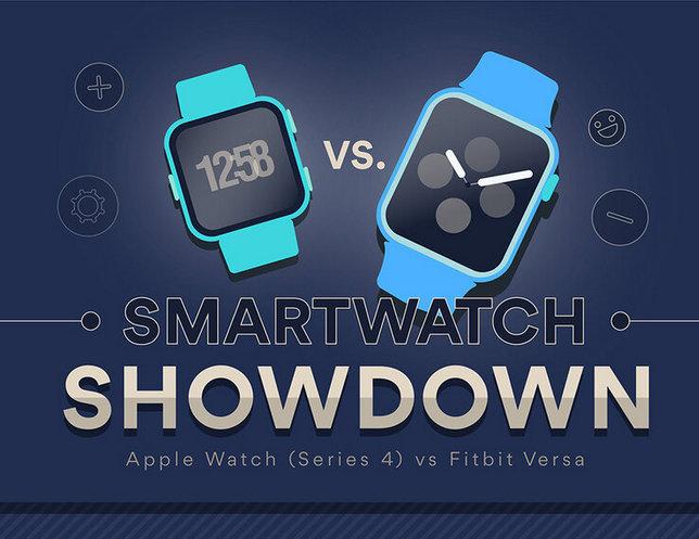 Smartwatch Showdown