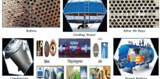 On Line Water Descaling Technology