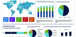 Heat Exchanger Market Research Polaris