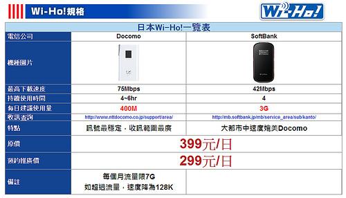 Telecomsquare Taiwan