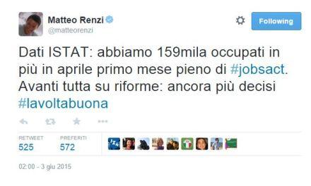 Istat: il tasso di disoccupazione scende al 12,4%