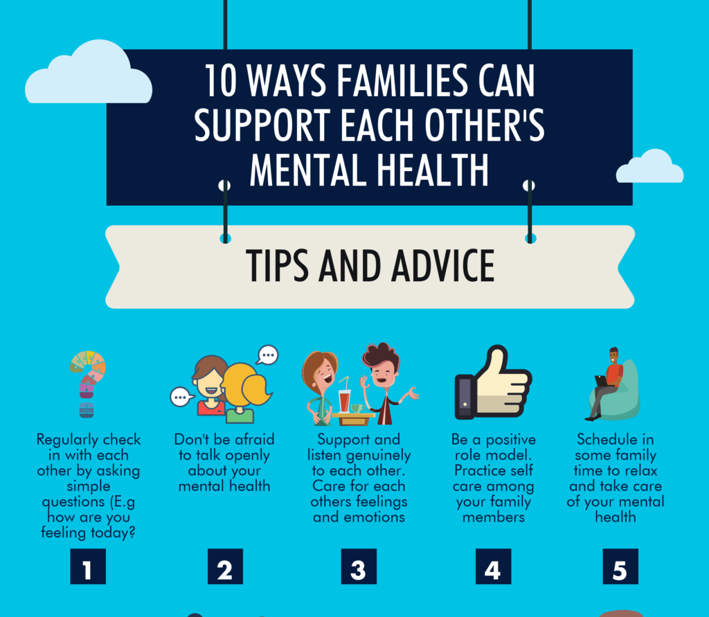 10 Ways For Families To Support Children With Anxiety