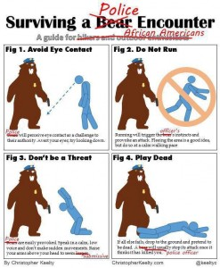 Survive Bear Police Attack