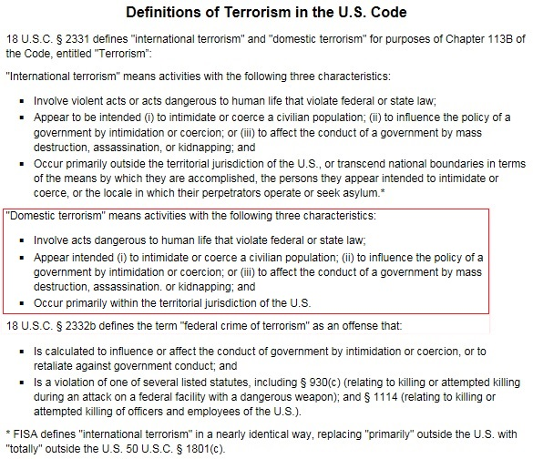FBI Definition of Terrorism