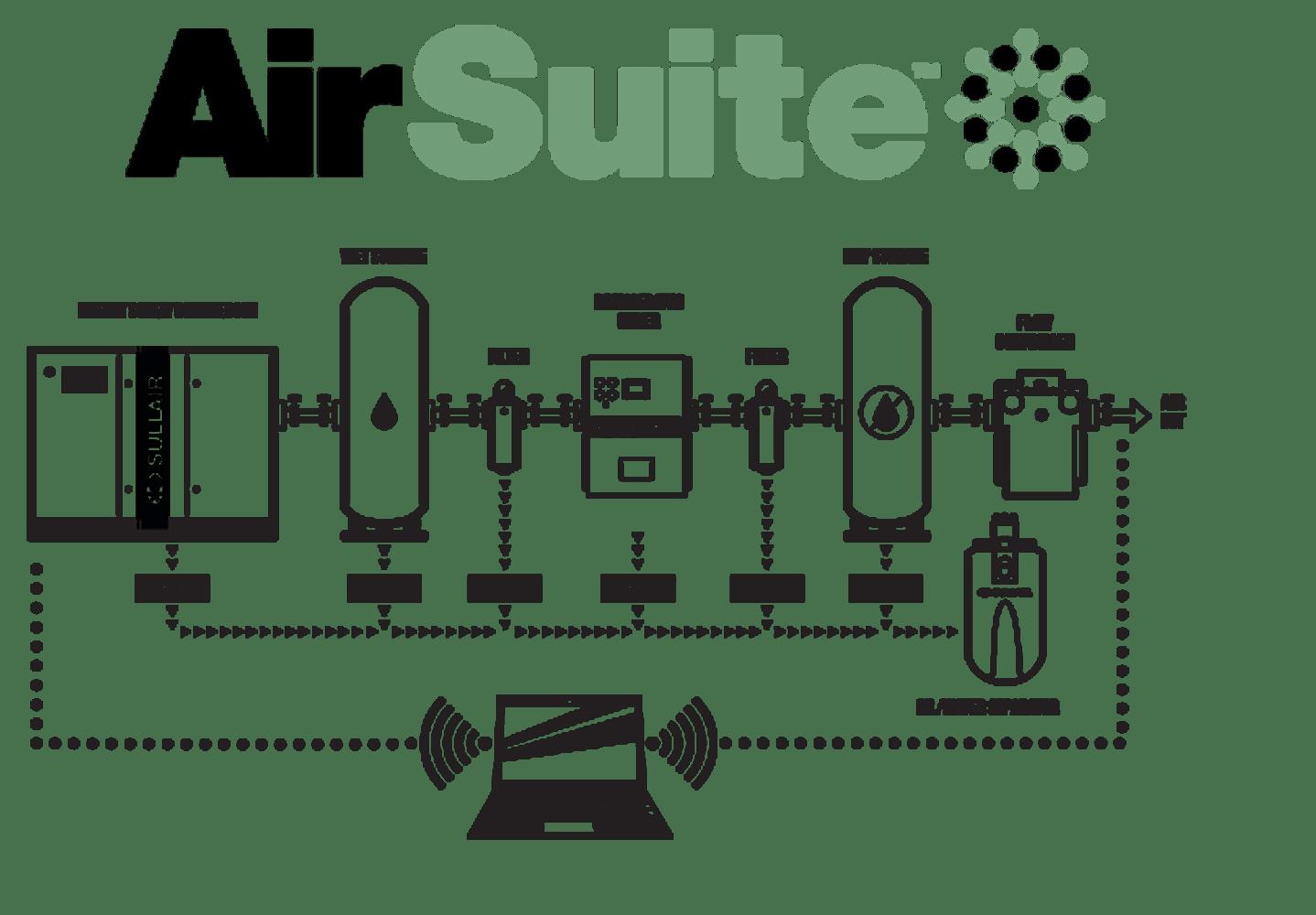 Sfl Series Flowlogic Flow Controllers