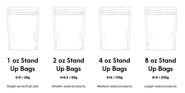 Stand Up Pouch Sizes 1 oz bags, 2 oz bags, 4 oz bags, 8oz bags