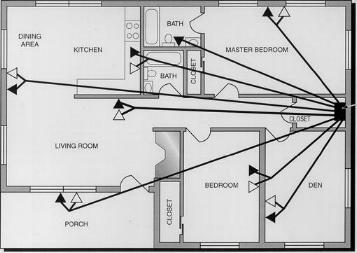 Modern House Wiring Diagram | Wiring Diagram on circuit diagram room, diagram computer room, wire receptacles in room, wiring a room,